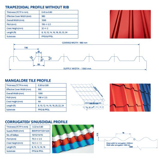 Trapezoidal Profile Sheets Our Products Saurabh
